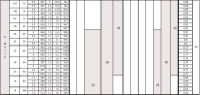 KG 130 Schneckengetriebe