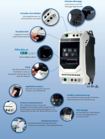 EDS3-4075PL-66S1 Frequenzumrichterr 7,50 kW - 400V mit...