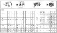 071 B 2 B3 0,55 kW Drehstrom-Asynchronmotor m....