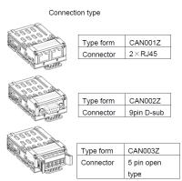 CAN001Z CANopen-Bus-Erweiterung (RJ45 x 2 Slot) für...